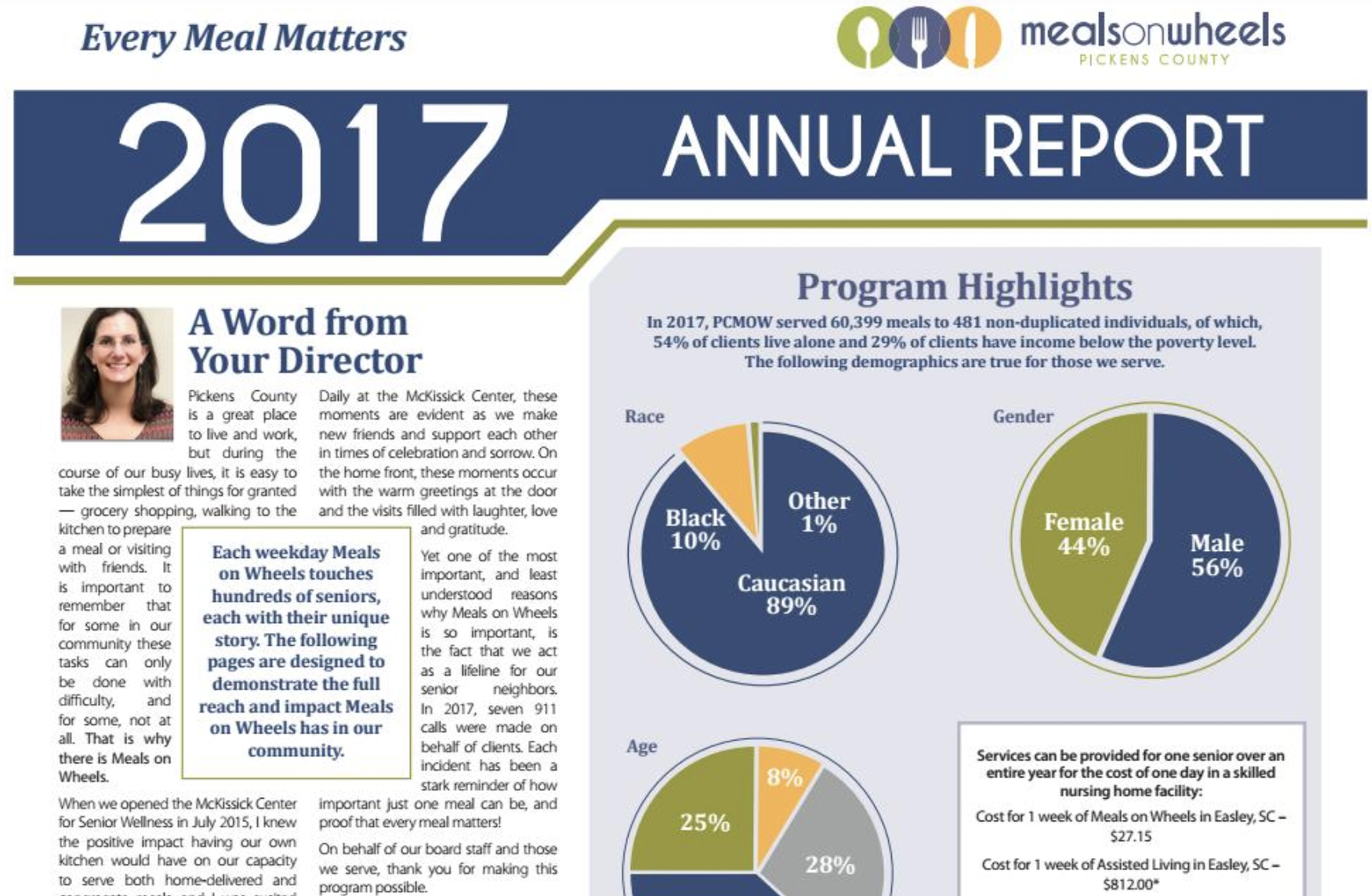 PCMOW 2017 Annual Report